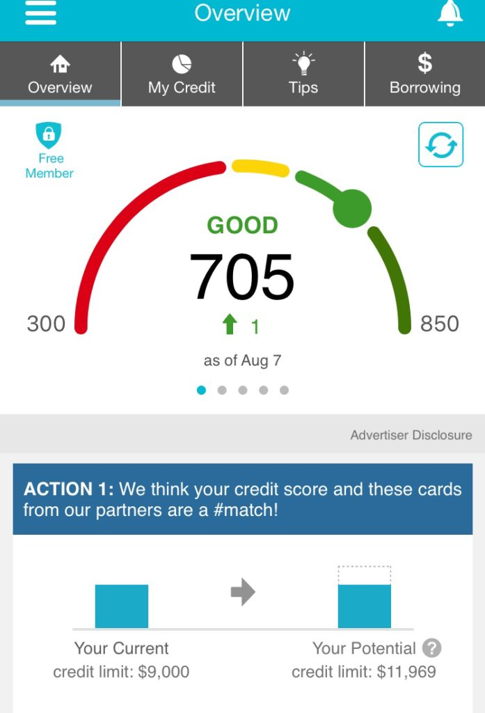 My Credit Score >> How I Increased My Credit Score Without Using A Credit Card